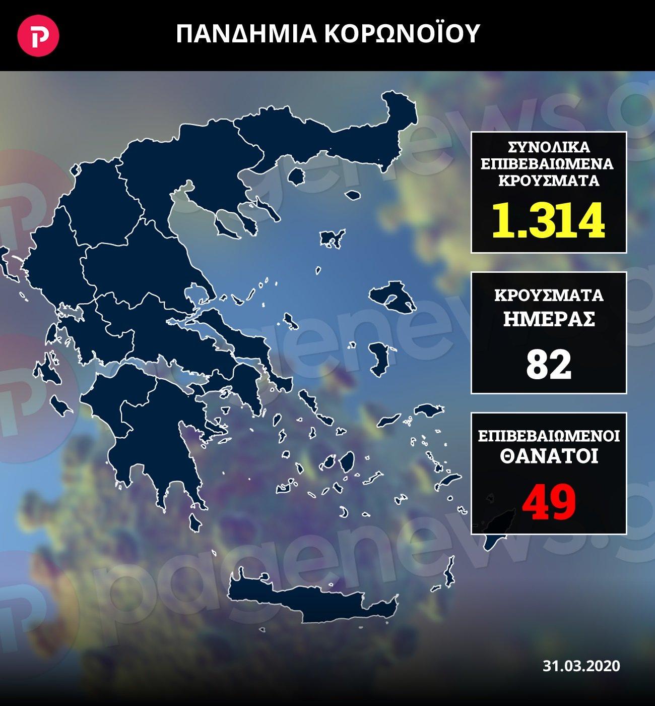 infographic31032020-1