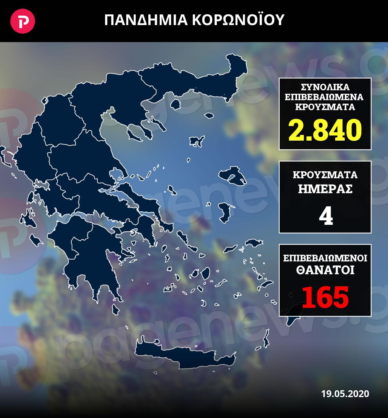 infographic19052020