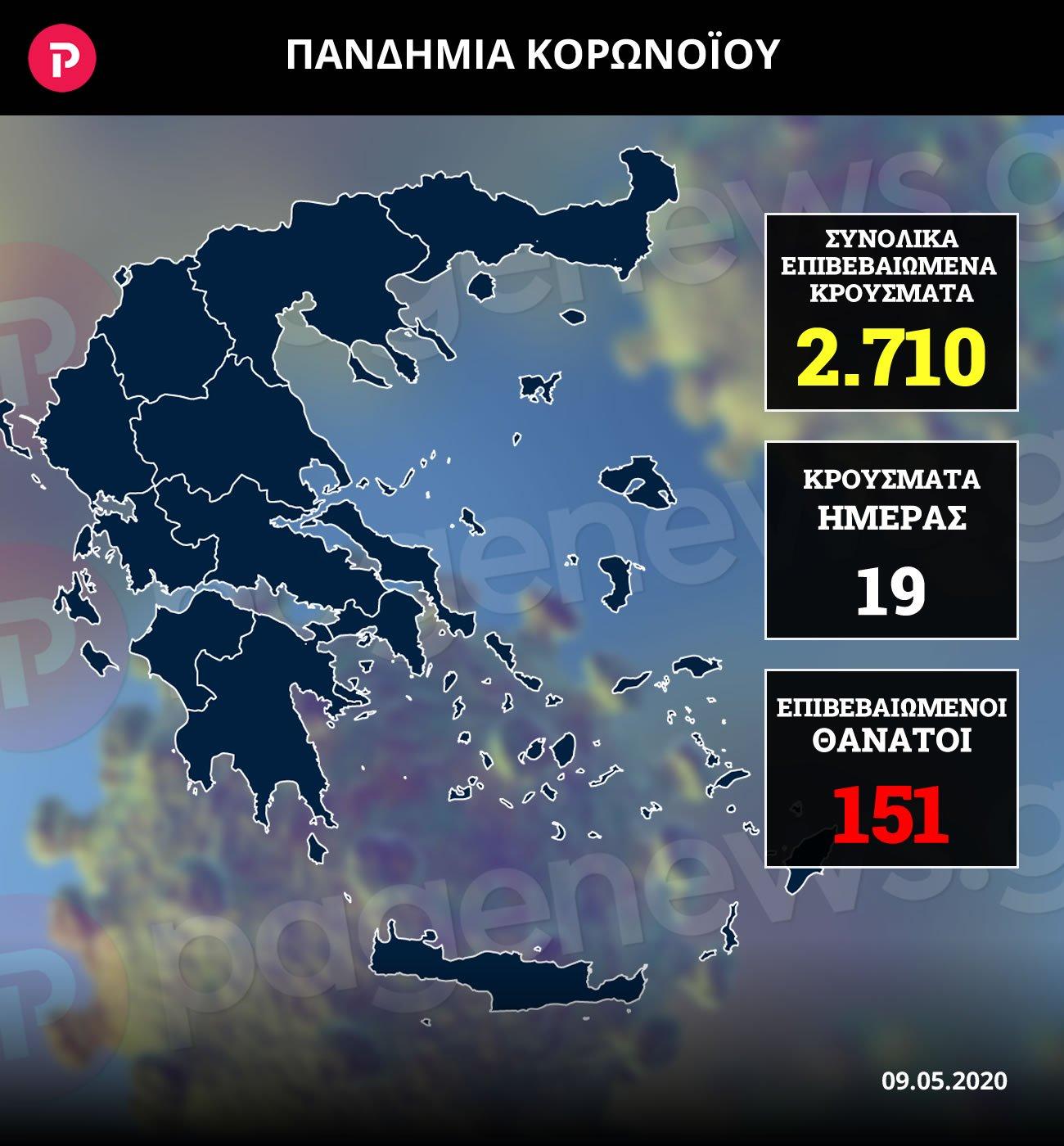 infographic09052020