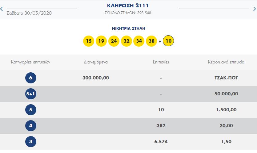 Lotto 30.5.20