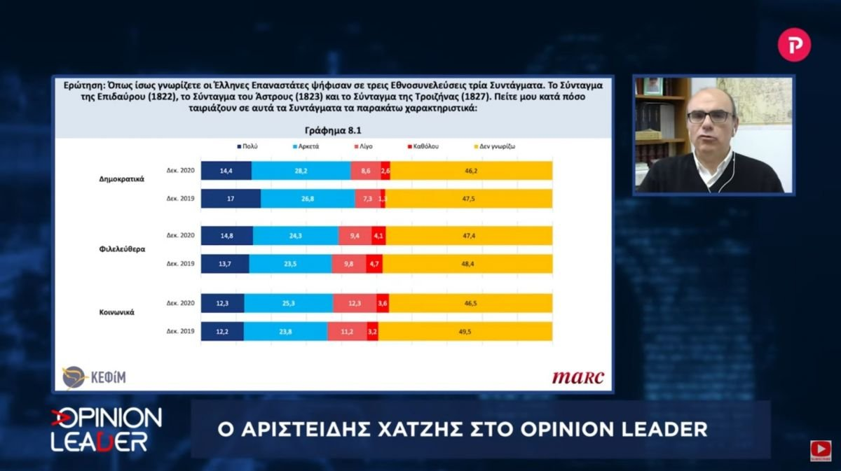 Αριστείδης Χατζής στο pagenews.gr:
