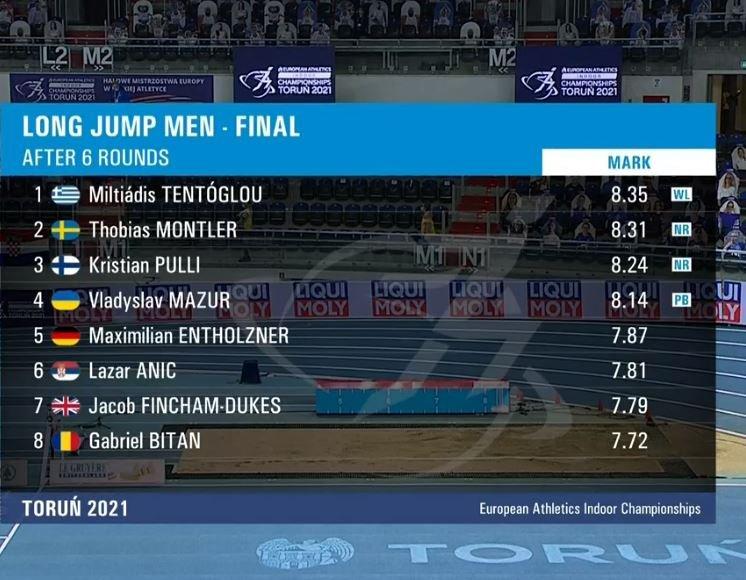 Μίλτος Τεντόγλου: Ο μεγάλος Έλληνας αθλητής «πέταξε» στην κορυφή