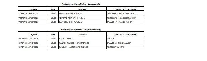 Super League: Το πρόγραμμα των Play offs